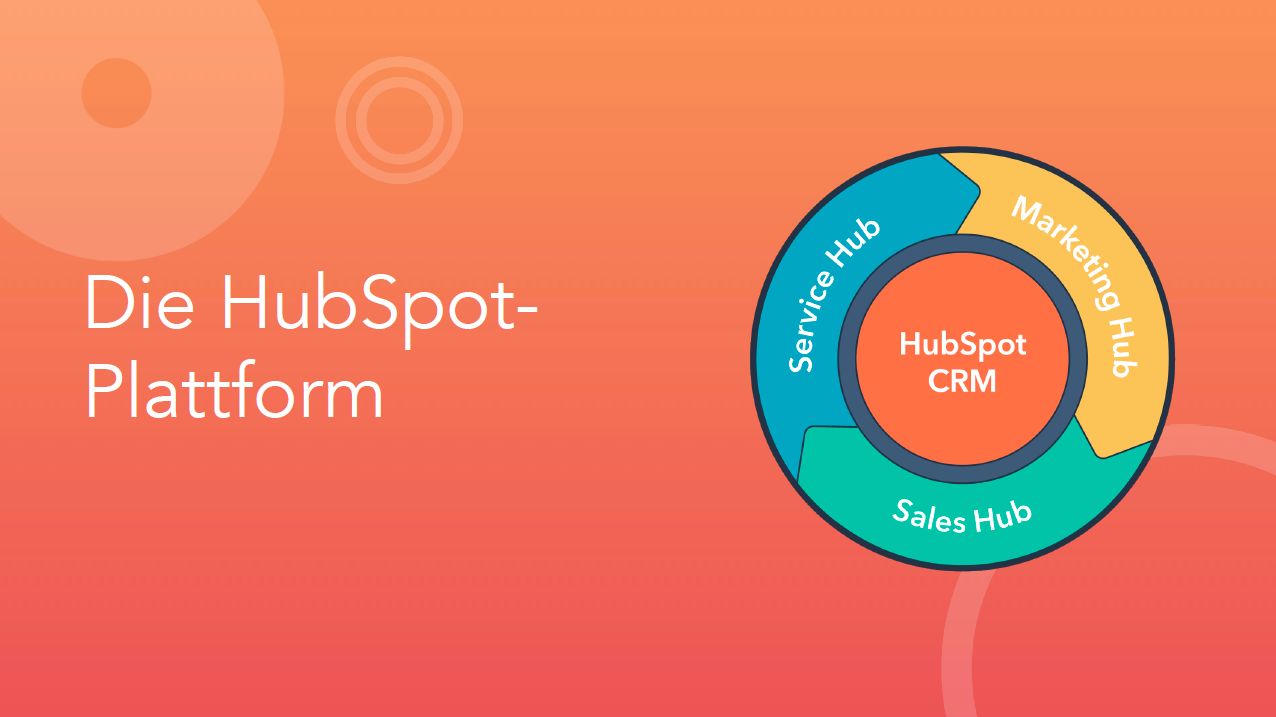 So finden Sie heraus, welche HubSpot Version Sie benötigen.