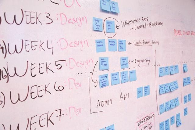 So behalten Sie Ihre Marketing Projekte mit HubSpot fest im Griff