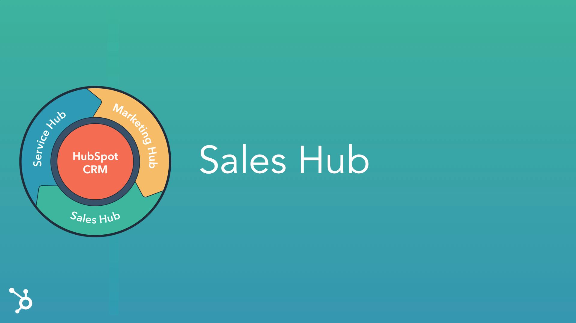 Was kann der HubSpot Sales Hub?