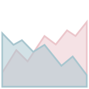 Deutlich niedrigere Kosten durch Inbound Lead Generation